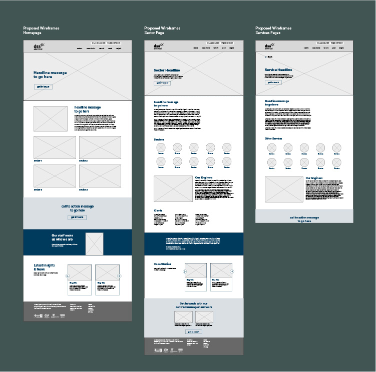 Wireframes for DSA Electrical Contractor Website