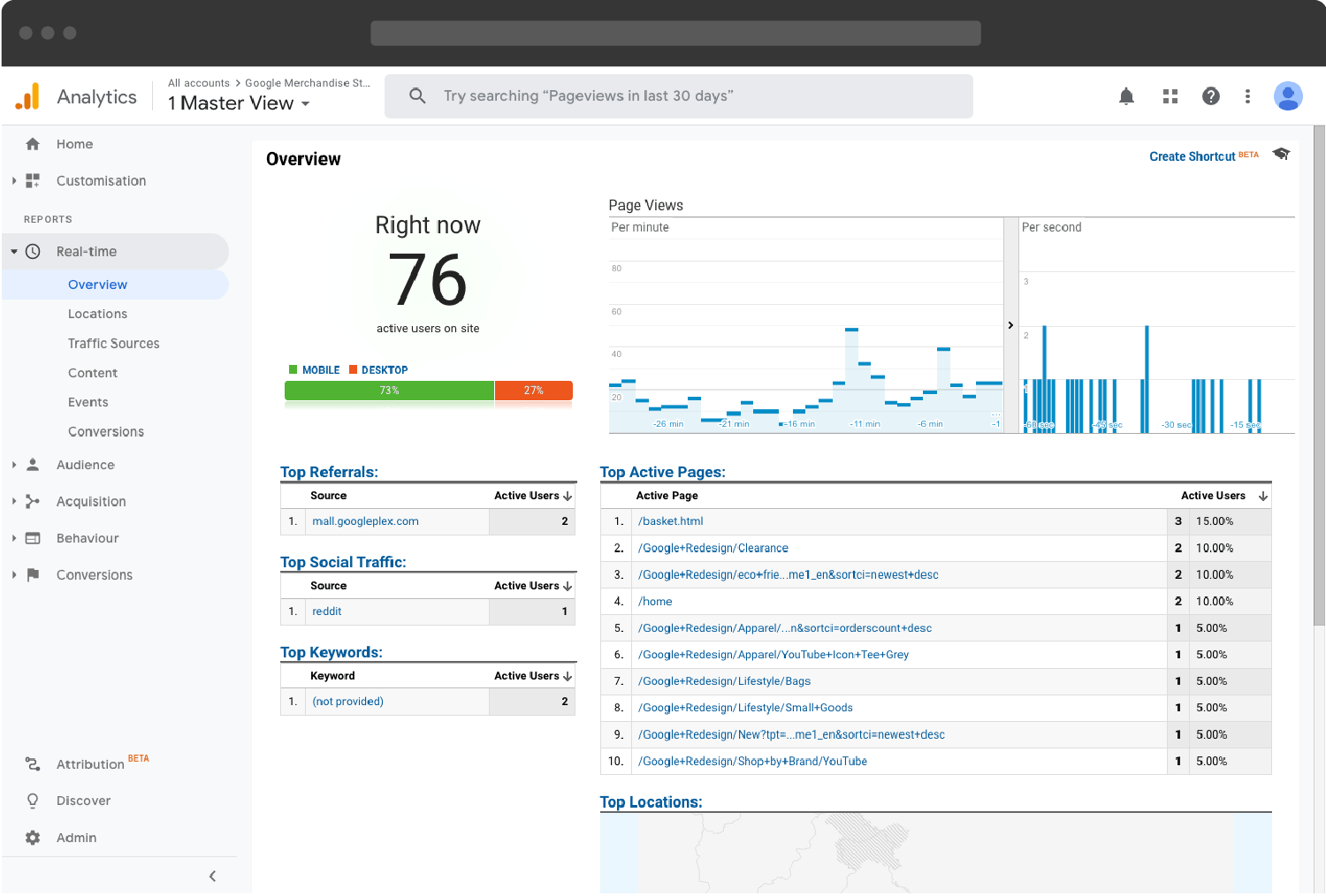 Google analytics real time metrics